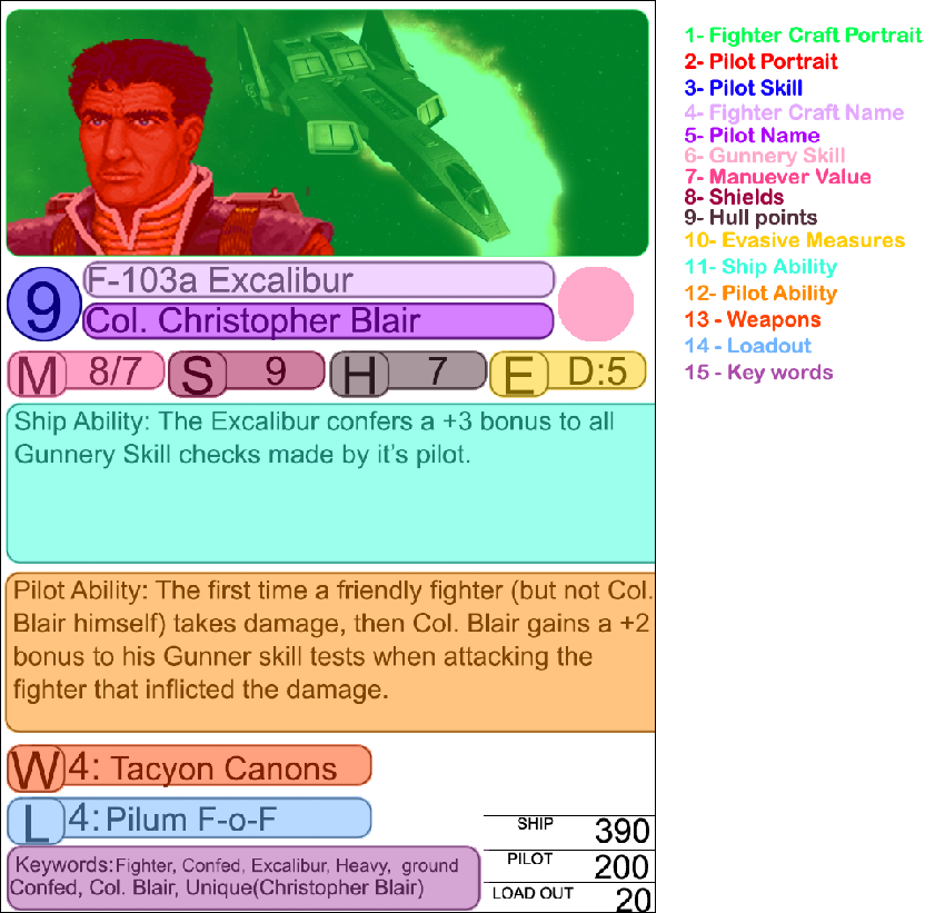 card-example-layout.png